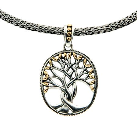 Picture for category Tree of Life